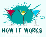 How Cocktails and canvas painting sessions work